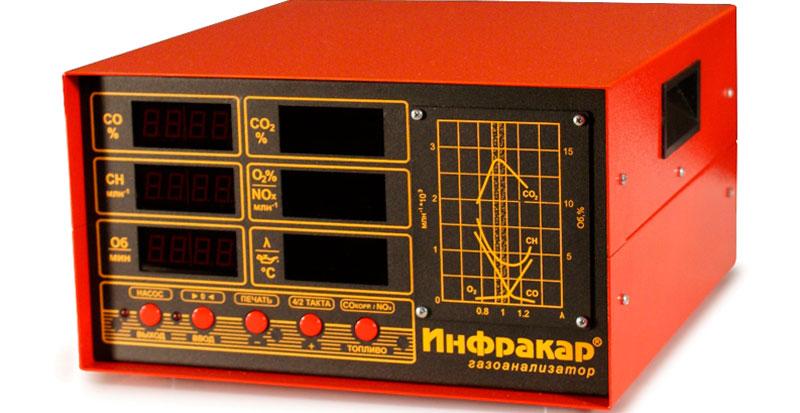 инфракар м-1.01 газоанализатор инструкция