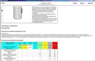 Справка по расположениям диагностичких разъемов, Указания по адаптации/диагностике, Таблица расположения выводов