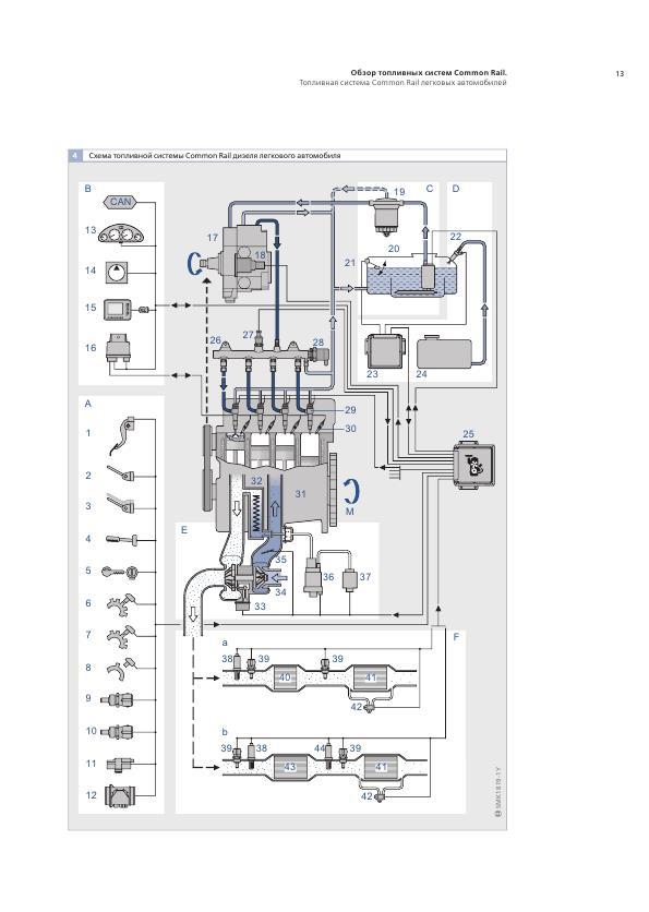 насос на дизель газель техническая инструкция