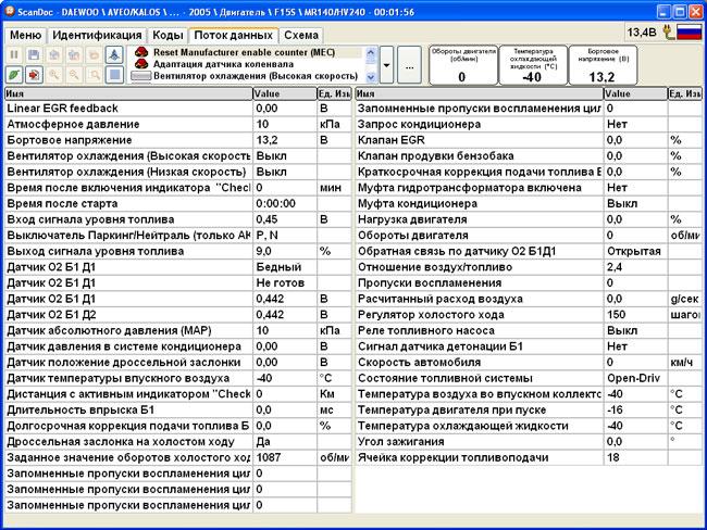Этот режим дает общую картину по параметрам. Все названия параметров сгруппированы по алфавиту.